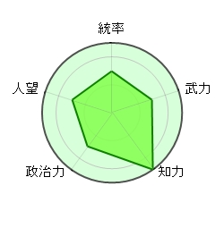 龐統の画像 p1_35